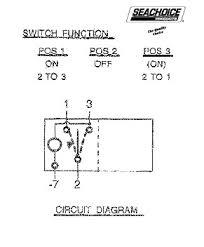 momentary on off on black illuminated rocker switch seachoice momentary on off on black illuminated rocker switch seachoice