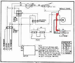 oil furnace wiring diagram auto wire coleman rv