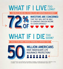 ever wonder if you re too old or too young for life insurance