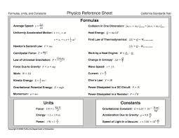 ap physics reference sheet