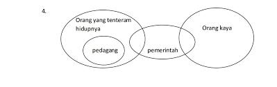 Contoh Diagram Venn Komplemen Contoh Soal Irisan Dalam Diagram Venn Wiring Diagrams