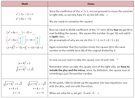 quadratic equations completing the square worksheet