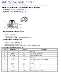 2005 chevy silverado radio wiring diagram as well as medium size jeep stereo wiring harness 2005 chevy silverado radio wiring diagram as well as medium size of wiring is the stereo