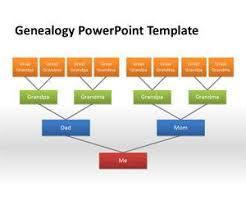 Free Family Tree Powerpoint Templates Free Ppt Powerpoint