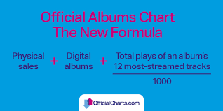 Official Music Charts Spotifys Kevin Brown Is The New Chairman Of The Uks