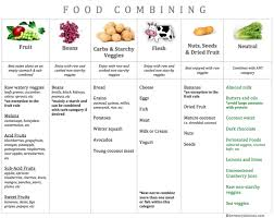 Food Combining Food Combining Chart Food Combining Food