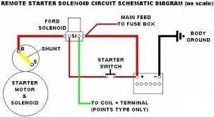 amazing 10 starter wiring diagram instruction ford relay wiring Starter Motor Relay Wiring Diagram amazing 10 starter wiring diagram instruction ford relay wiring diagram for starter Ford Starter Relay Wiring Diagram