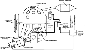 diagram of bmw engine diagram wiring diagrams