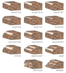 beveled countertop edge granite edges granite edges quartz edges most popular granite edges edges for granite