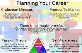 career plan ways to plan your career personal professional website