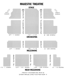 Majestic Theatre New York City Seating Chart Extraordinary The Majestic Seating Chart Richard Rodgers