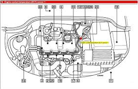 engine speed sensor diagram location 2004 vw jetta tdi fixya need exact location and picture of coolant temp sensor on tdi vw jetta 2004 please thanks