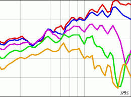 Speaker Frequency Range Chart Frequency Response A Show And Tell Sound Vision