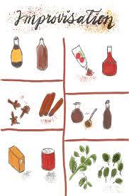 Ruhlman Ratio Chart How The Recipe Formulae Works Garlic Delight