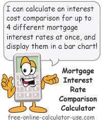 Mortgage Interest Rates Calculator What Points Mean In Dollars