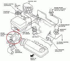 2007 honda civic ac system diagram honda wiring diagrams instructions 2012 honda civic fuse box diagram 2007 honda civic ac system diagram wiring diagrams instructions honda civic diagram auto wiring diagrams