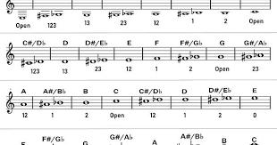 Mellophone Fingering Chart Album On Imgur