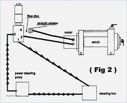 12v winch wiring diagram auto electrical wiring diagram chicago electric winch wiring diagram u2013 moesappaloosas com