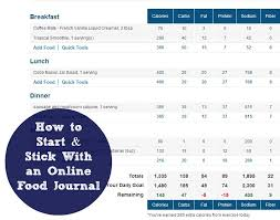 Online Food Log How To Start And Stick With An Online Food Journal