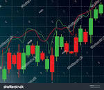 Candlestick <b>Trading</b>...