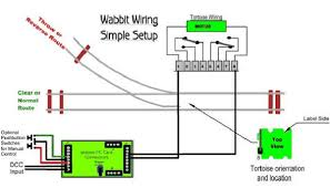 wabbit review products from dcc specialties simple wiring for the wabbit