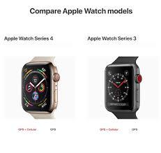 Apple Watch 3 Comparison Chart Apple Watch Compare Bluegrass Cellular