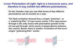 Polarization Of Light Physics Ppt Polarization Physics At Oregon State University