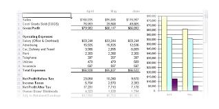 Financial Model Excel Spreadsheet Spreadsheet Modelling Skills For Finance Financial Fluency