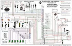 freightliner electrical wiring diagrams wiring diagram centre 2006 freightliner electrical wiring diagrams wiring diagram co1pictures of 2006 freightliner electrical wiring diagrams 2018 chassis