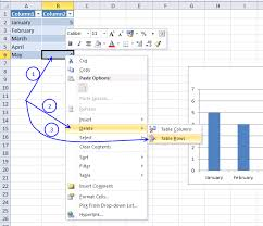 Chart Filters Excel Mac 2016 How To Create A Dynamic Chart