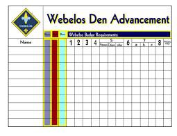 Tiger Advancement Chart Pin On Cub Scout Boy Scout Ideas