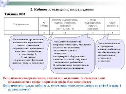 Стандартизированный пациент в практике врача терапевта Адреса и участки детской поликлиники 25