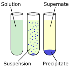 Solubility Product Principle And Qualitative Analysis