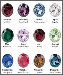Month Gemstone Chart Birthstone Jewelry For Every Month Of The Year