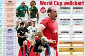 Your Full Rugby World Cup 2019 Fixture Guide And Wallchart