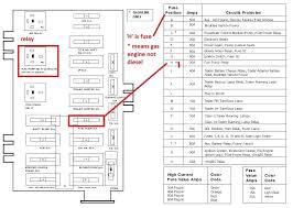 1995 e250 fuse diagram wiring diagram value 1995 ford e250 fuse diagram wiring diagram 1995 e250 fuse box diagram 1995 e250 fuse diagram