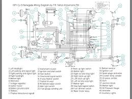 jeep cj5 wiring diagram wiring diagrams best jeep cj5 wiring diagram