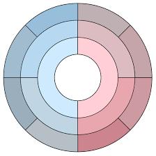 Free Printable Circular Family Tree Genealogy Chart
