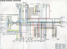 the tzr specialist tzr 125 2rk wiring diagram labelled jpg