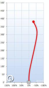 Marshall Street Flight Chart Innova Sidewinder Read Reviews And Get Best Price Here