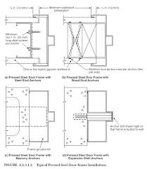 door jamb detail plan. Contemporary Detail I Also Asked UL What Is Stated In Their Requirements Because Of An  Architectural Detail Question Which Showed One Layer GWB Penetrating The Frame On  For Door Jamb Detail Plan