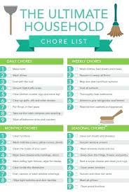 Daily Chore Chart Ideas House Chore List Riverfarenh Com