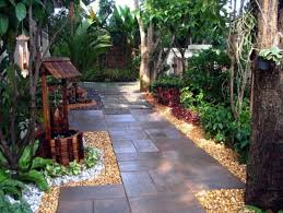 Impressive Home And Garden Design Ideas For Small Decor Pictures Urban  Backyard Enchanting On Interior Designing