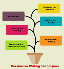 persuasive writing definition techniques examples english  persuasive writing definition techniques examples english edurite com