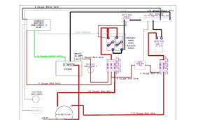 whole house generator wiring diagram oasissolutions co home theater wiring diagram new whole house generator diagrams schematics standby