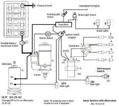 vw rail buggy wiring harness best secret wiring diagram • vw rail buggy wiring diagram car stuff cars vw rh com 2013 vw wiring