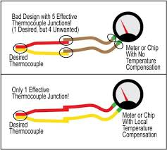 wiring diagram for thermocouple labview pid wiring diagram wiring small resolution of picture of how to identify red and yellow wires on a k thermocouple