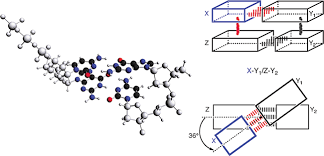 Modeling The Hydrogen Bonds Pi Stacking And Solvent Effects