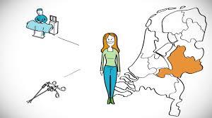 Koliekpijn: oorzaak van koliek