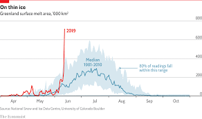 Daily Chart The Greenland Ice Sheet Is Melting Unusually